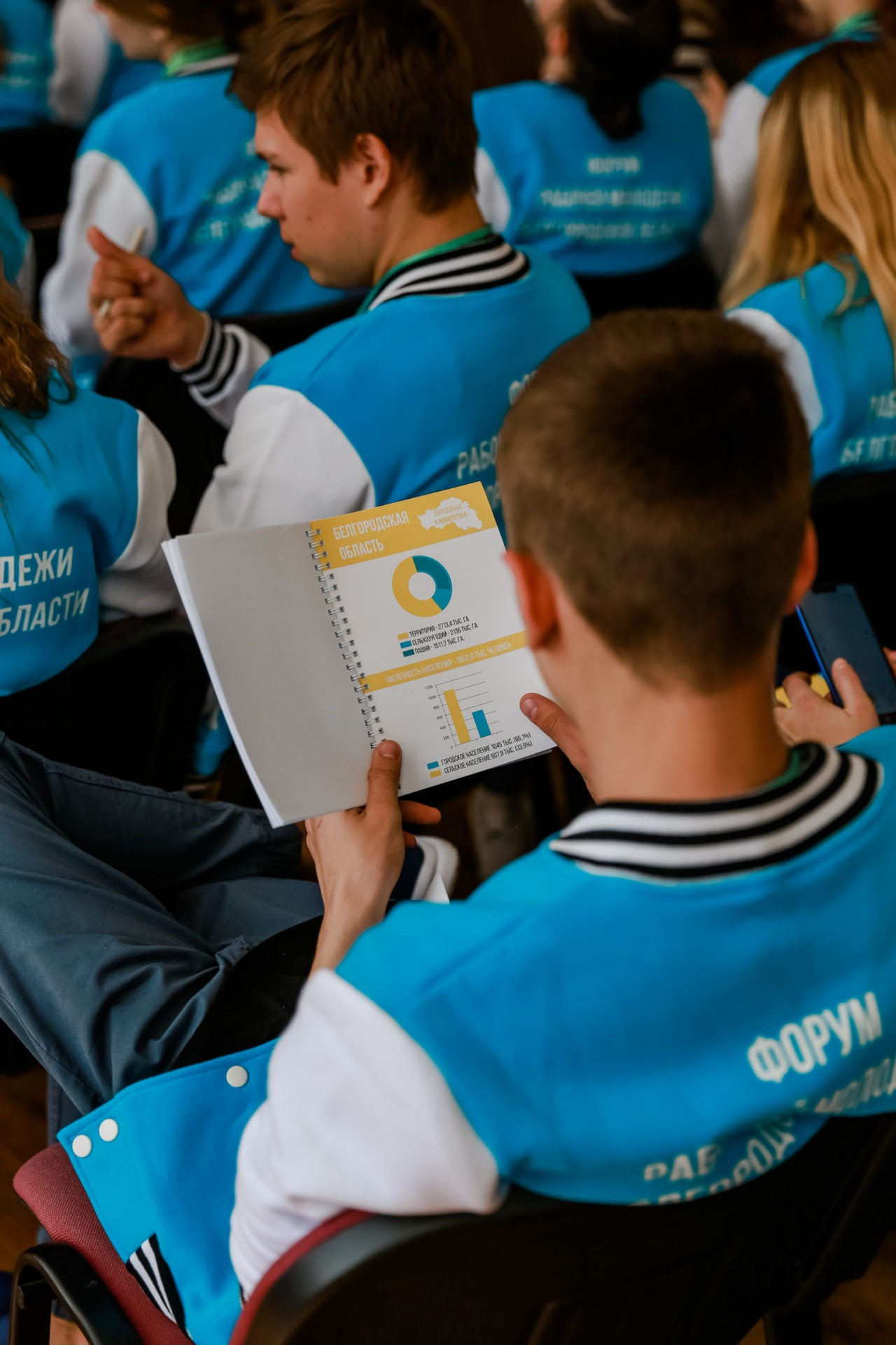 Форум Рабочей Молодежи